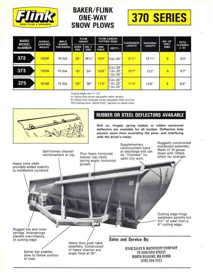 http://www.badgoat.net/Old Snow Plow Equipment/Plow Equipment/Snow Plow Manufacturers/Flink Plows and Spreaders/GW709H919-2.jpg